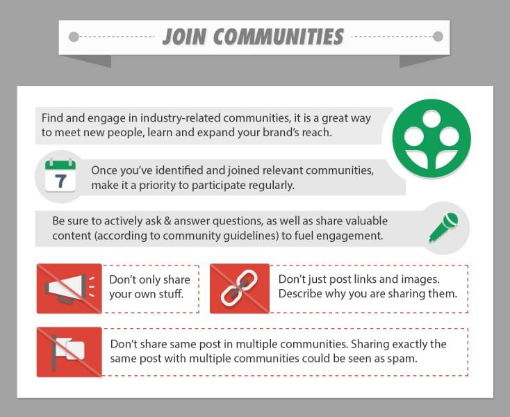 Usare al meglio le community su Google+
