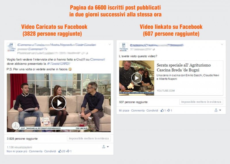 Differenza tra video caricati e video linkati su Facebook