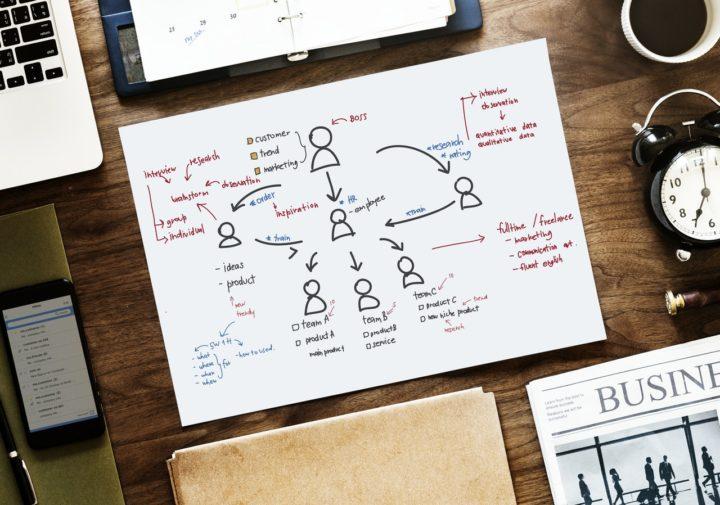 Content marketing: cosa fare e non fare per una campagna di successo